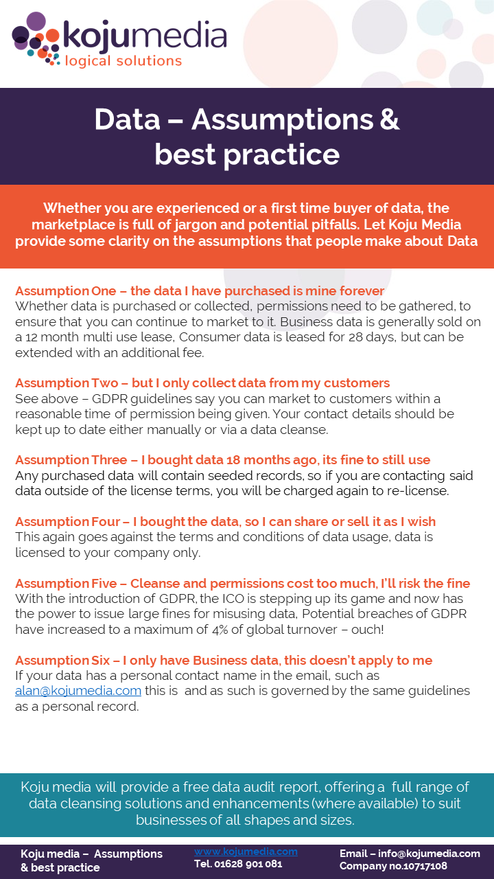 Data Assumptions and Data Best Practice