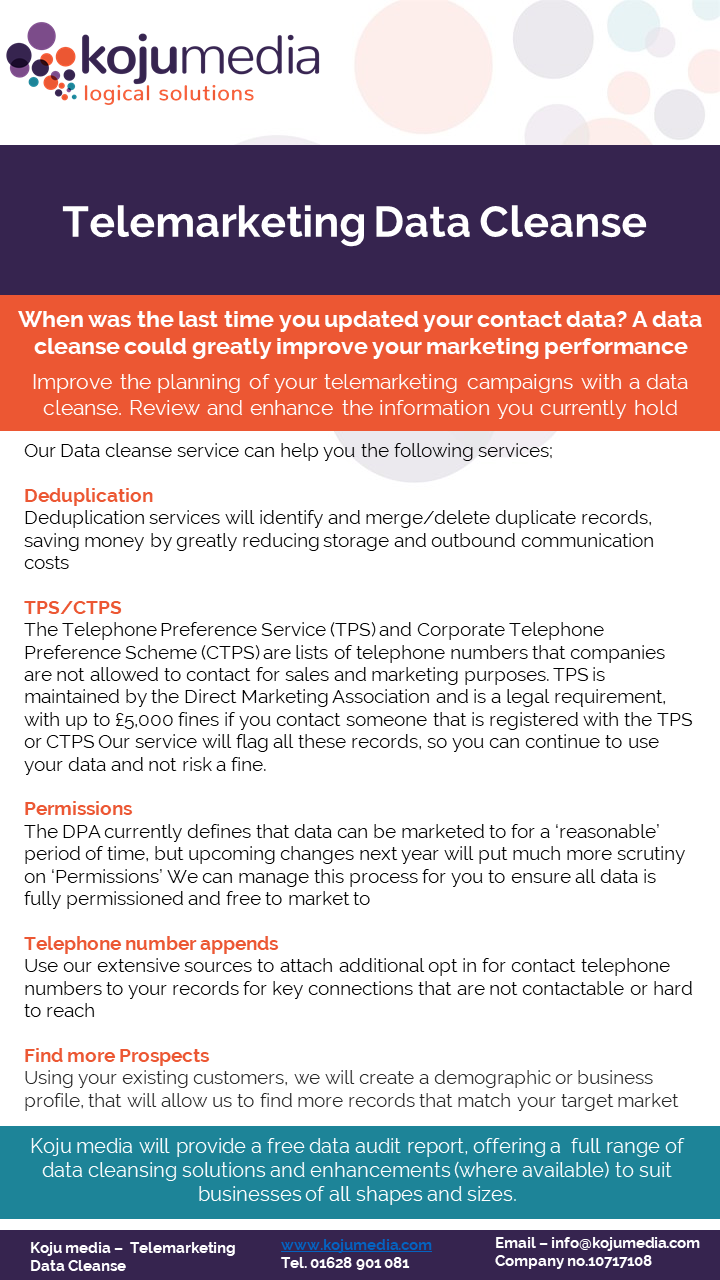 Make sure your Telemarketing Data is clean and compliant